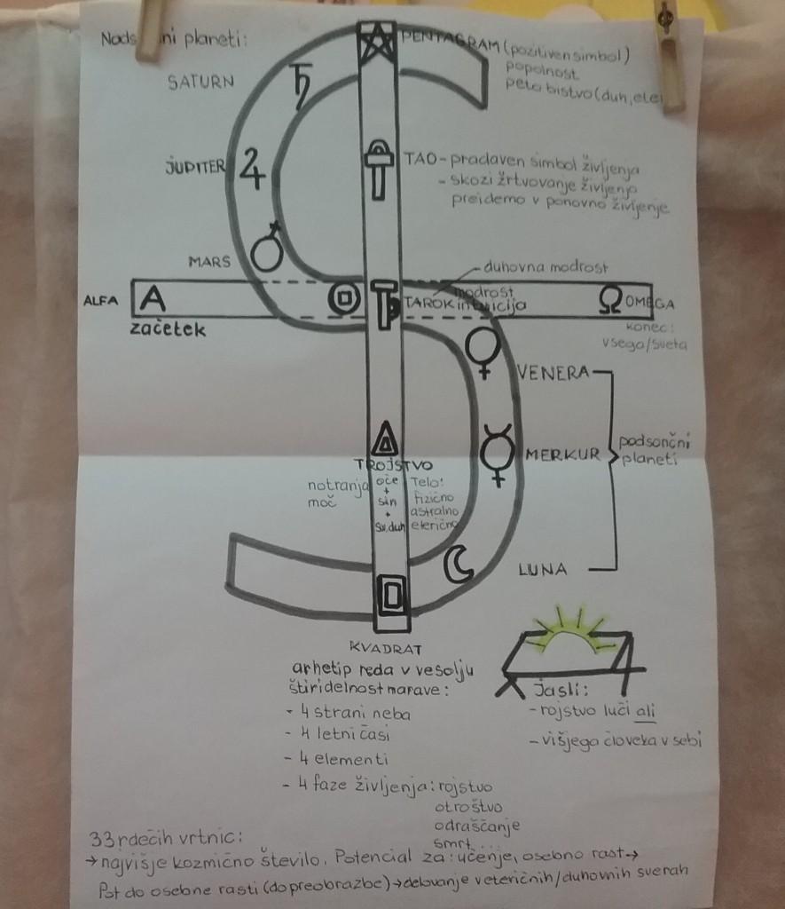 krasitev-bozicne-jelke-po-priporocilu-r-steinerja